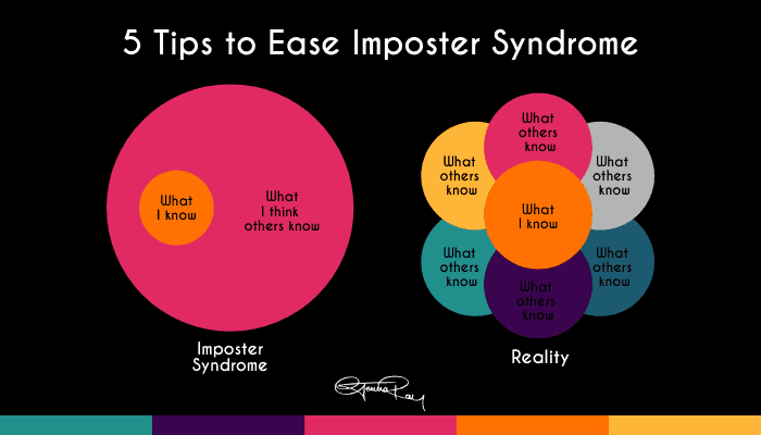 Five Tips on Dealing with Imposter Syndrome